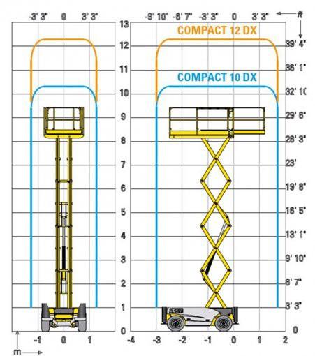Аренда ножничного подъемника Haulotte Compact 10DX